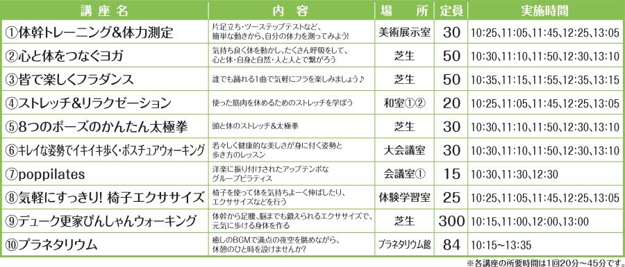第30回加古川ツーデーマーチ2019、エクササイズイベントタイムスケジュール