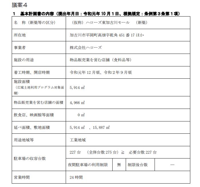 ハローズ東加古川モール議案書