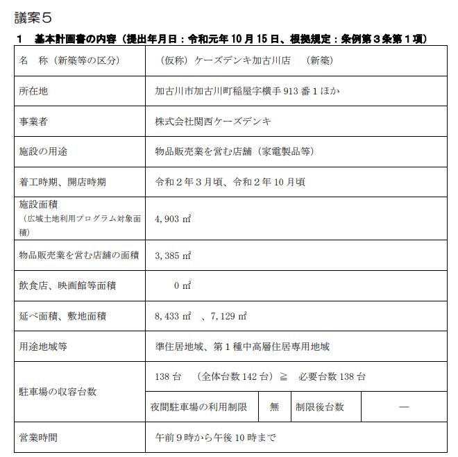 ケーズデンキ加古川店(仮称)まちづくり審議会大規模小売店舗等立地部会、議案書スクリーンショット