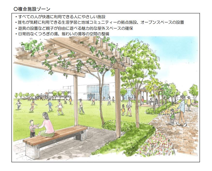 加古川東市民病院跡地の東加古川公民観と東加古川子育てプラザ複合施設のイメージ図