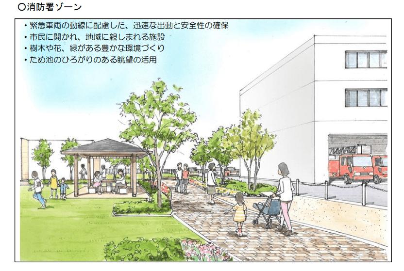 加古川東市民病院跡地の加古川東消防署ゾーンのイメージ図