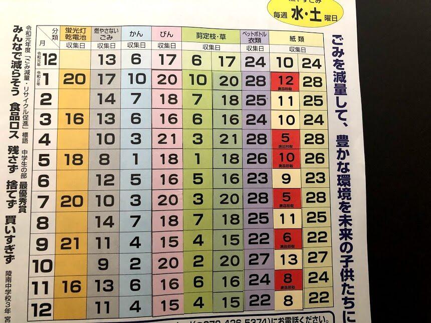 加古川市平岡町二俣の2020年のごみ収集カレンダー
