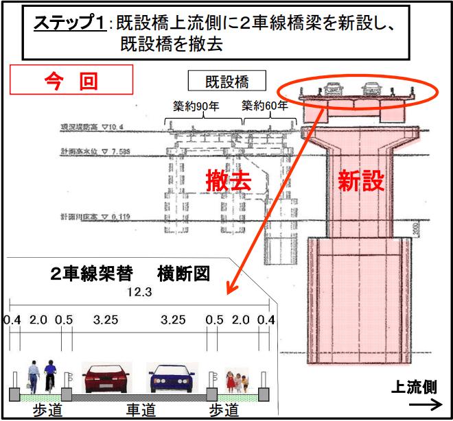 加古川橋の架け替え工事ステップ1