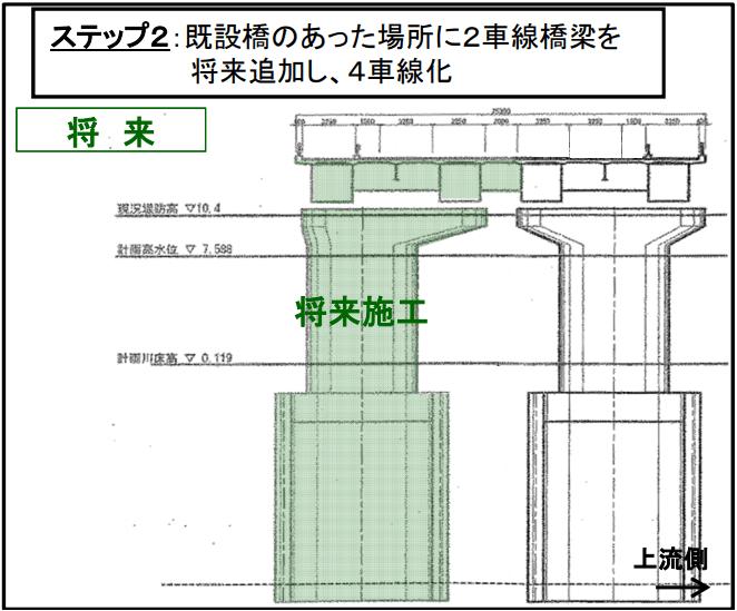 加古川橋架け替えステップ2