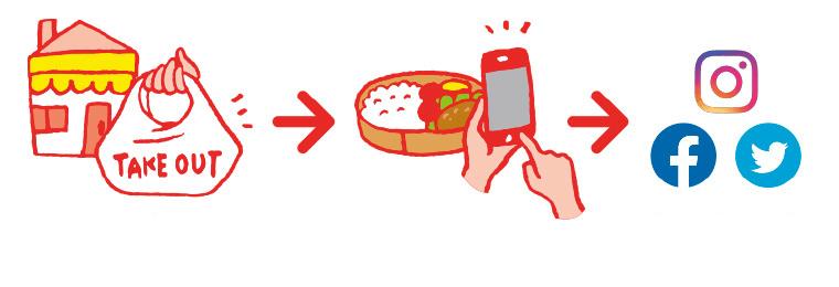 加古川エール飯を消費者が使う流れ