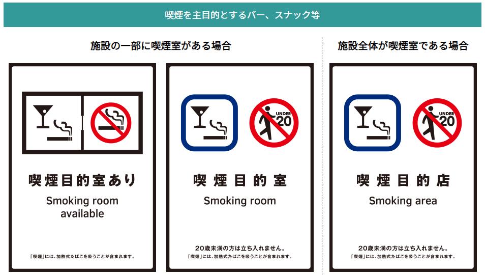 喫煙目的室の標識