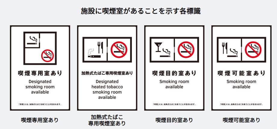 喫煙目的室などの標識