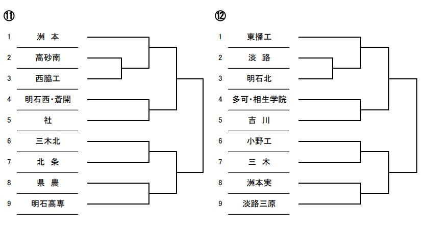 令和2年度夏季兵庫県高等学校野球大会第11ブロック・第12ブロック組み合わせ