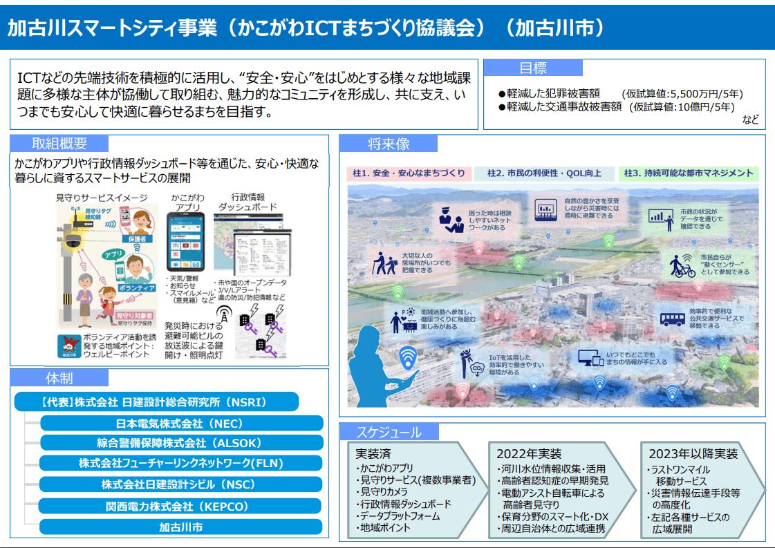 加古川スマートシティ事業資料