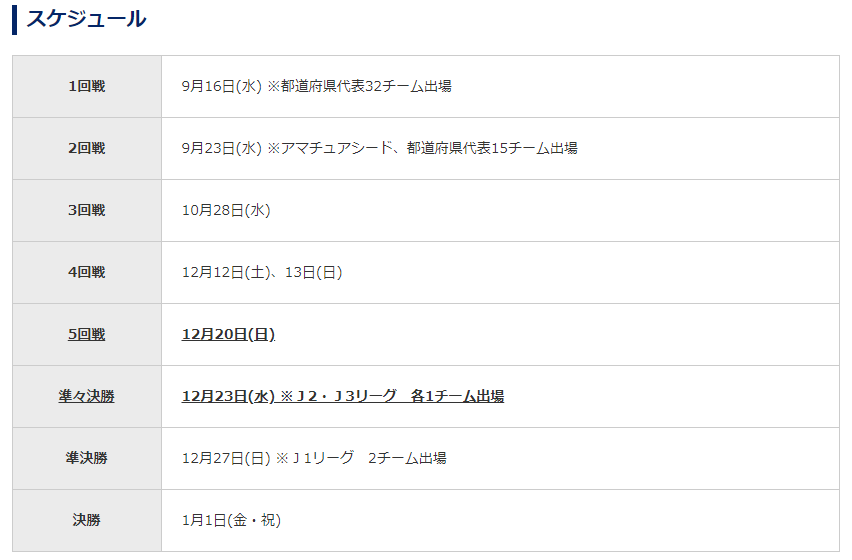 2020年天皇杯スケジュール