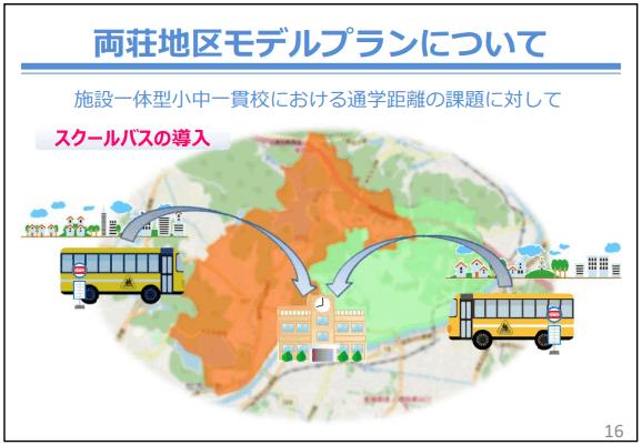 両荘小中学校(仮)のスクールバスイメージ
