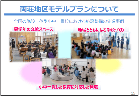 小中一貫校の施設活用事例
