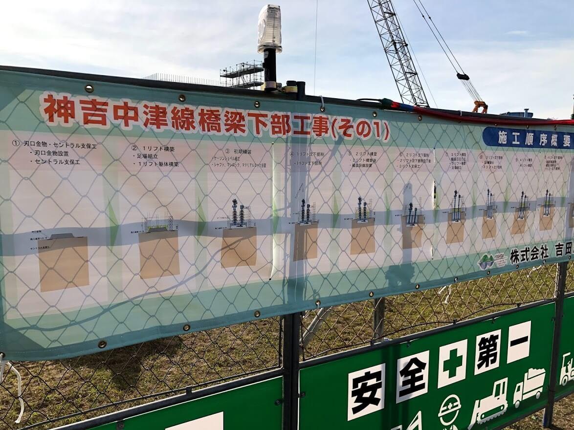 神吉中津線橋梁下部工事、施工順序概要