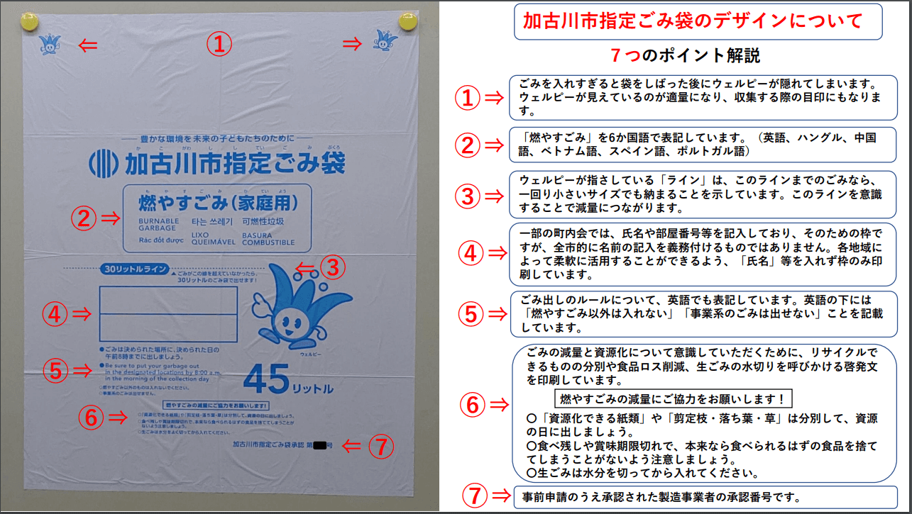 加古川市指定ごみ袋デザインの7つのポイント