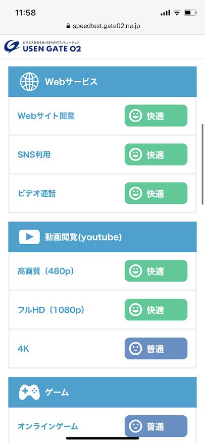 加古川フリーWi-Fiのスピードテスト結果