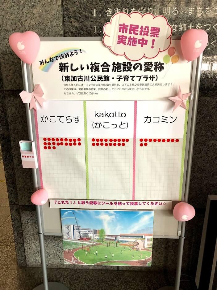 加古川市役所の愛称投票の様子